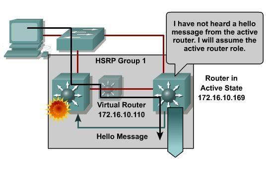 Tạo Router không dây ảo bằng Windows