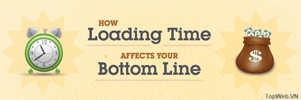 Những thủ thuật làm website bạn load nhanh hơn