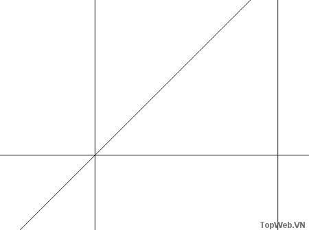 Hướng dẫn tạo pattern Retro hình vuông trong Illustrator